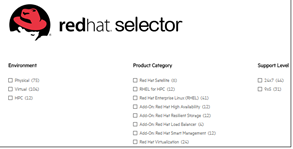 Red Hat Product Selector